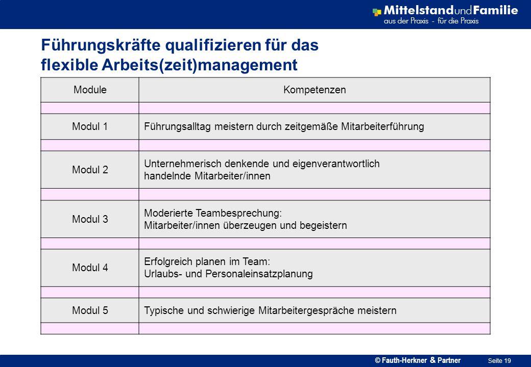 © Fauth-Herkner & Partner Seite 19 Führungskräfte qualifizieren für das flexible Arbeits(zeit)management ModuleKompetenzen Modul 1Führungsalltag meist