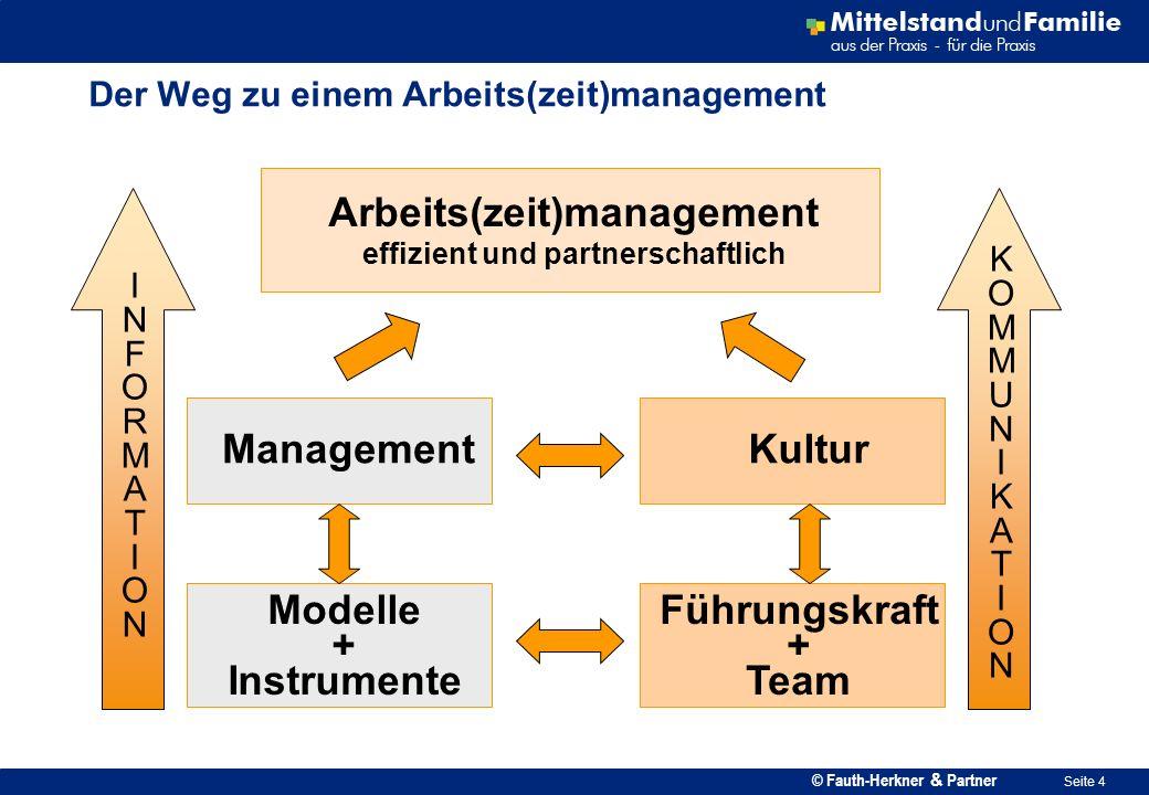 © Fauth-Herkner & Partner Seite 4 Der Weg zu einem Arbeits(zeit)management Modelle + Instrumente Management Arbeits(zeit)management effizient und part