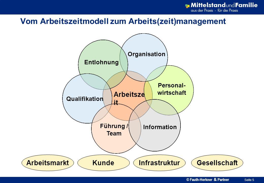 © Fauth-Herkner & Partner Seite 5 Vom Arbeitszeitmodell zum Arbeits(zeit)management ArbeitsmarktKundeInfrastrukturGesellschaft Arbeitsze it Entlohnung
