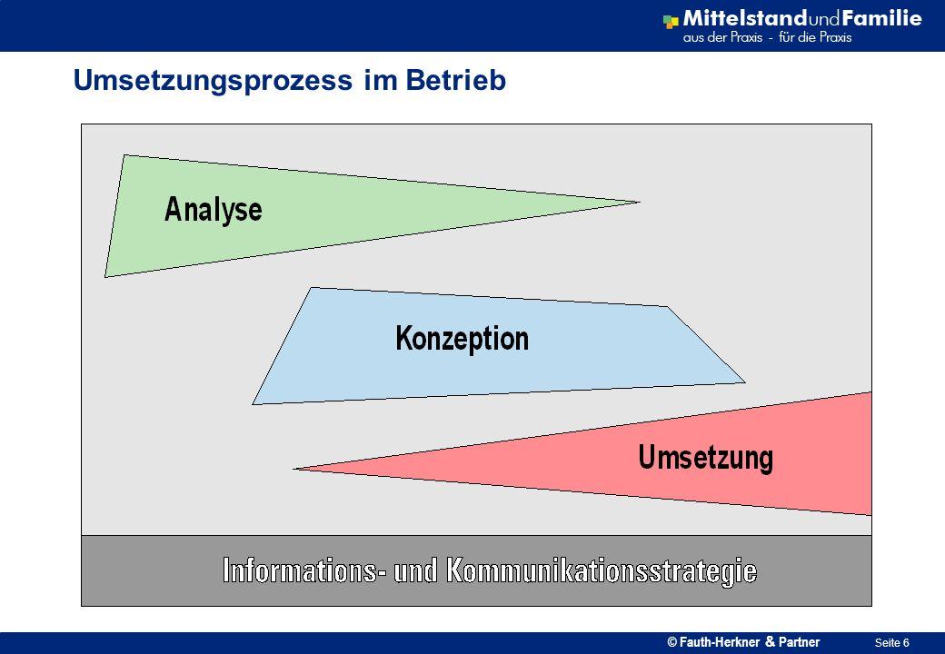 © Fauth-Herkner & Partner Seite 6 Umsetzungsprozess im Betrieb