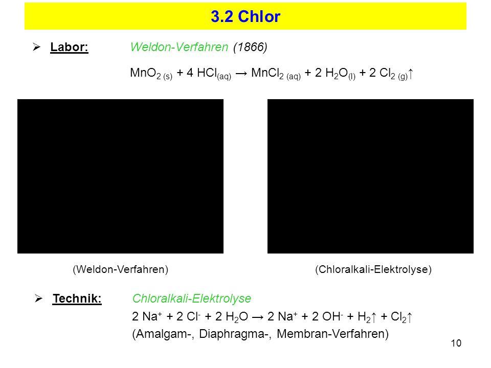 10 3.2 Chlor Labor: Weldon-Verfahren (1866) MnO 2 (s) + 4 HCl (aq) MnCl 2 (aq) + 2 H 2 O (l) + 2 Cl 2 (g) Technik:Chloralkali-Elektrolyse 2 Na + + 2 C