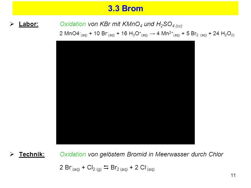 11 3.3 Brom Technik:Oxidation von gelöstem Bromid in Meerwasser durch Chlor 2 Br - (aq) + Cl 2 (g) Br 2 (aq) + 2 Cl - (aq) Labor:Oxidation von KBr mit