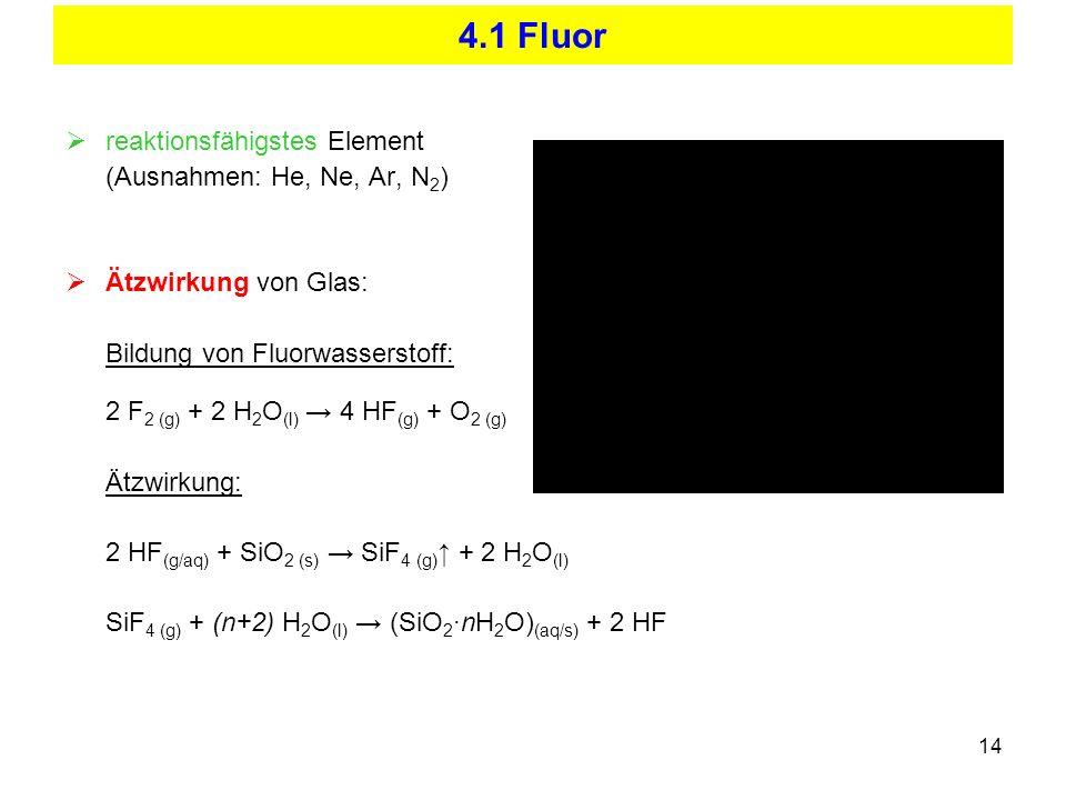 14 4.1 Fluor reaktionsfähigstes Element (Ausnahmen: He, Ne, Ar, N 2 ) Ätzwirkung von Glas: Bildung von Fluorwasserstoff: 2 F 2 (g) + 2 H 2 O (l) 4 HF