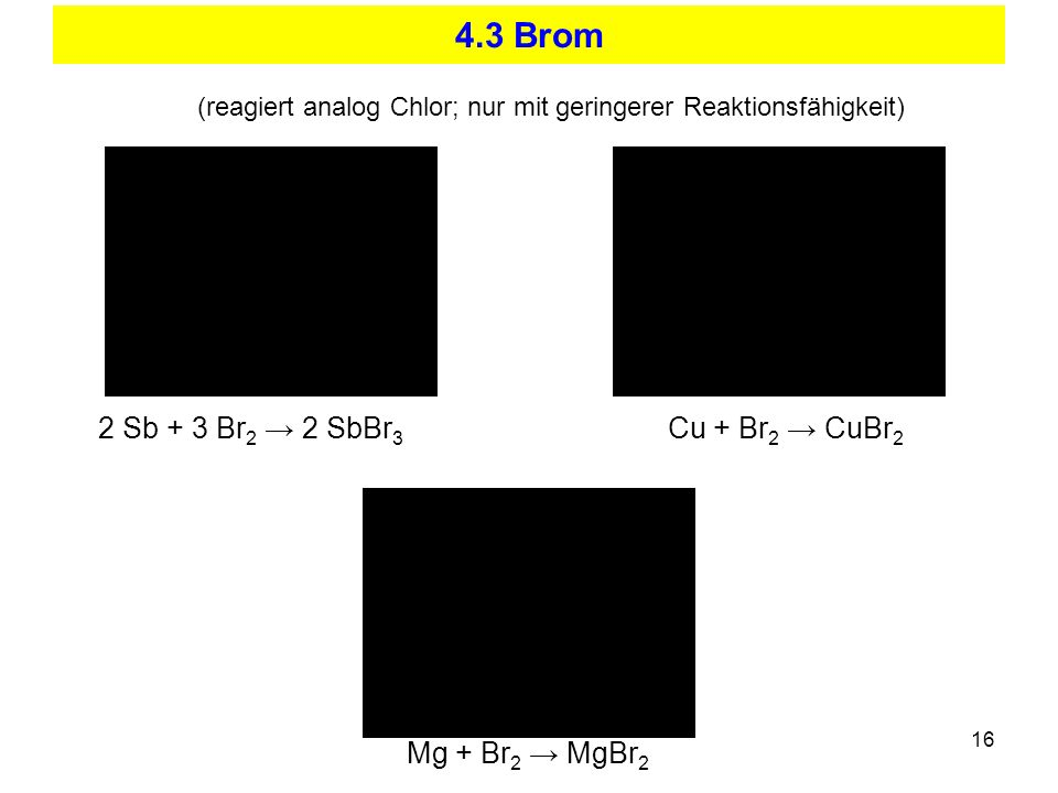 16 4.3 Brom (reagiert analog Chlor; nur mit geringerer Reaktionsfähigkeit) 2 Sb + 3 Br 2 2 SbBr 3 Cu + Br 2 CuBr 2 Mg + Br 2 MgBr 2