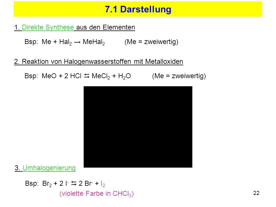 22 7.1 Darstellung 1. Direkte Synthese aus den Elementen Bsp:Me + Hal 2 MeHal 2 (Me = zweiwertig) 2. Reaktion von Halogenwasserstoffen mit Metalloxide