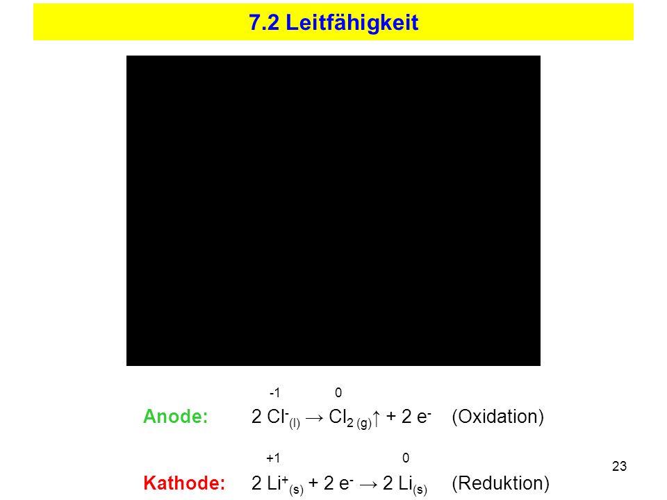 23 7.2 Leitfähigkeit -1 0 Anode:2 Cl - (l) Cl 2 (g) + 2 e - (Oxidation) +1 0 Kathode:2 Li + (s) + 2 e - 2 Li (s) (Reduktion)