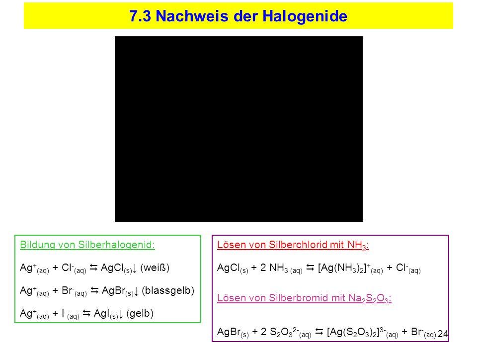 24 7.3 Nachweis der Halogenide Bildung von Silberhalogenid: Ag + (aq) + Cl - (aq) AgCl (s) (weiß) Ag + (aq) + Br - (aq) AgBr (s) (blassgelb) Ag + (aq)