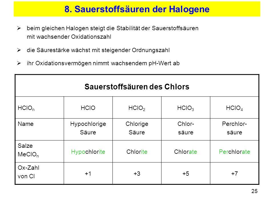 25 8. Sauerstoffsäuren der Halogene beim gleichen Halogen steigt die Stabilität der Sauerstoffsäuren mit wachsender Oxidationszahl die Säurestärke wäc