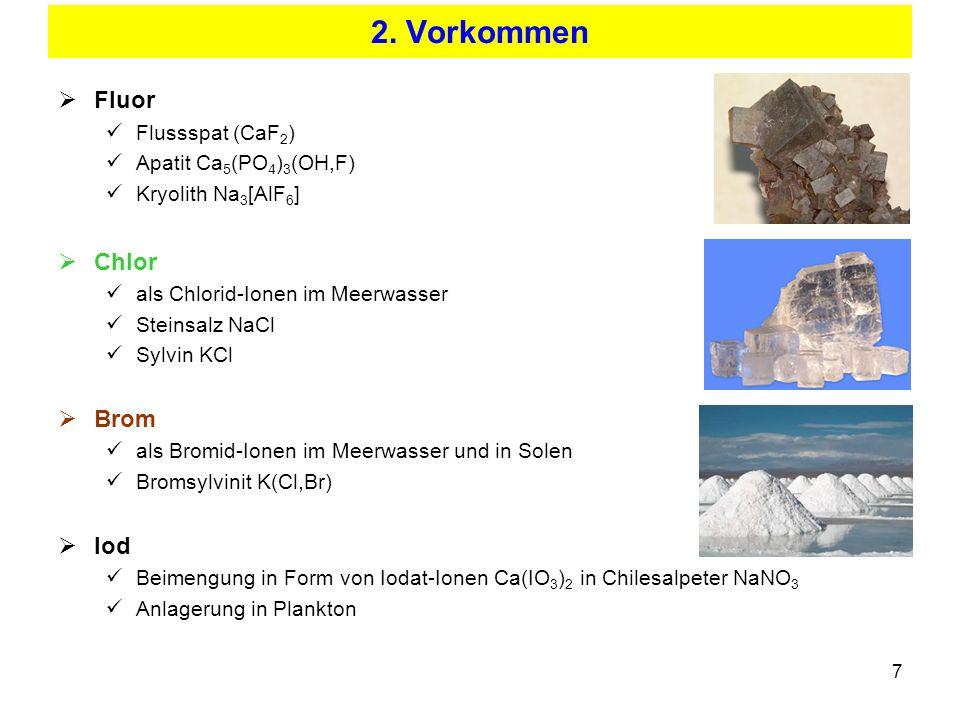 7 2. Vorkommen Fluor Flussspat (CaF 2 ) Apatit Ca 5 (PO 4 ) 3 (OH,F) Kryolith Na 3 [AlF 6 ] Chlor als Chlorid-Ionen im Meerwasser Steinsalz NaCl Sylvi