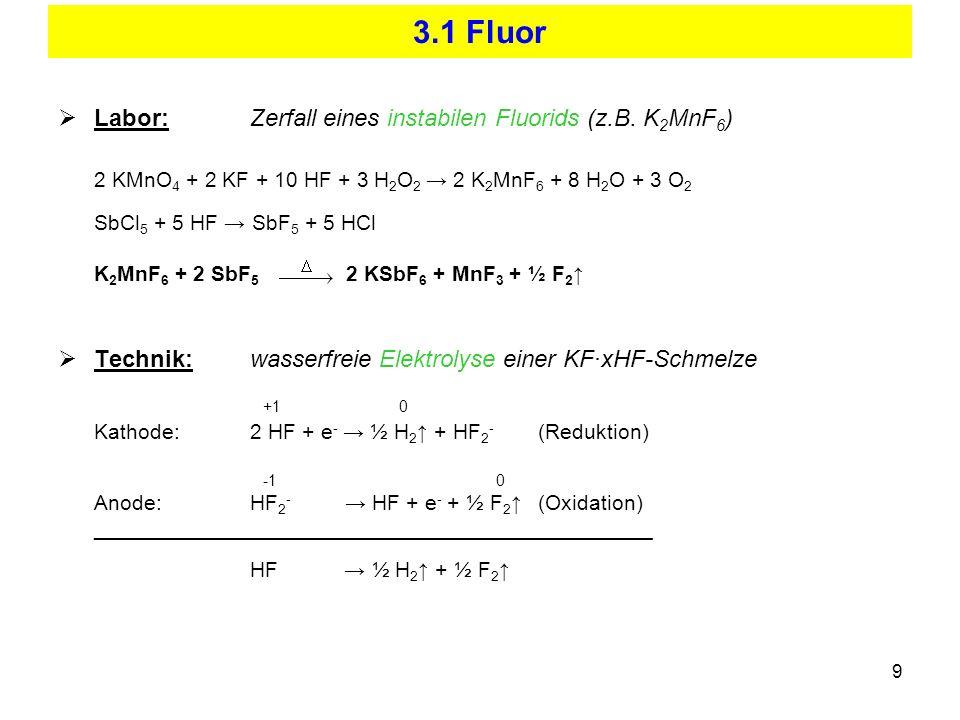 9 3.1 Fluor Labor:Zerfall eines instabilen Fluorids (z.B. K 2 MnF 6 ) 2 KMnO 4 + 2 KF + 10 HF + 3 H 2 O 2 2 K 2 MnF 6 + 8 H 2 O + 3 O 2 SbCl 5 + 5 HF