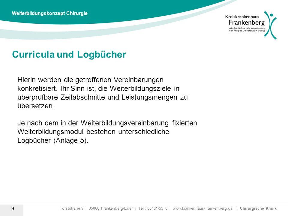 Forststraße 9 I 35066 Frankenberg/Eder I Tel.: 06451-55 0 I www.krankenhaus-frankenberg.de I Chirurgische Klinik Curricula und Logbücher 9 Weiterbildu
