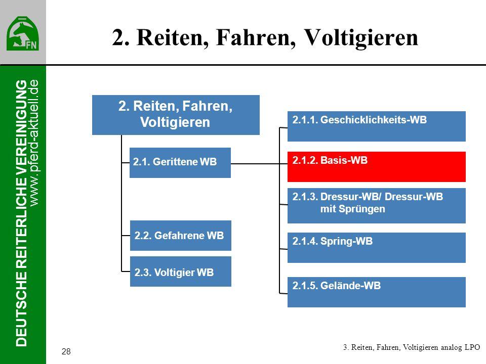 www.pferd-aktuell.de DEUTSCHE REITERLICHE VEREINIGUNG 28 2. Reiten, Fahren, Voltigieren 3. Reiten, Fahren, Voltigieren analog LPO 2.2. Gefahrene WB 2.