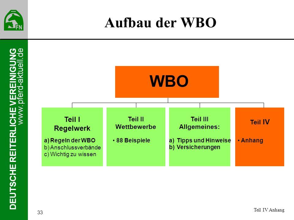 www.pferd-aktuell.de DEUTSCHE REITERLICHE VEREINIGUNG 33 Aufbau der WBO Teil I Regelwerk a)Regeln der WBO b)Anschlussverbände c)Wichtig zu wissen Teil