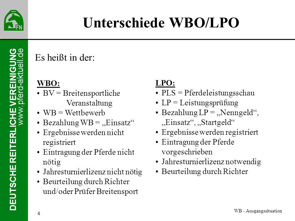 www.pferd-aktuell.de DEUTSCHE REITERLICHE VEREINIGUNG 4 Unterschiede WBO/LPO WB - Ausgangssituation Es heißt in der: WBO: BV = Breitensportliche Veran