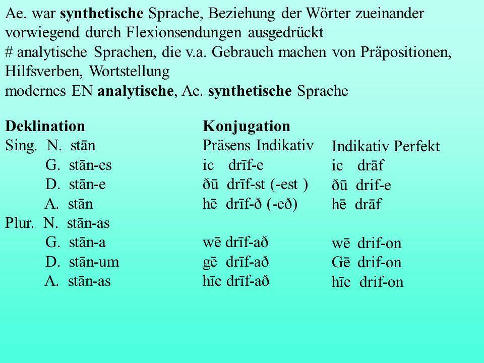 Ae. war synthetische Sprache, Beziehung der Wörter zueinander vorwiegend durch Flexionsendungen ausgedrückt # analytische Sprachen, die v.a. Gebrauch