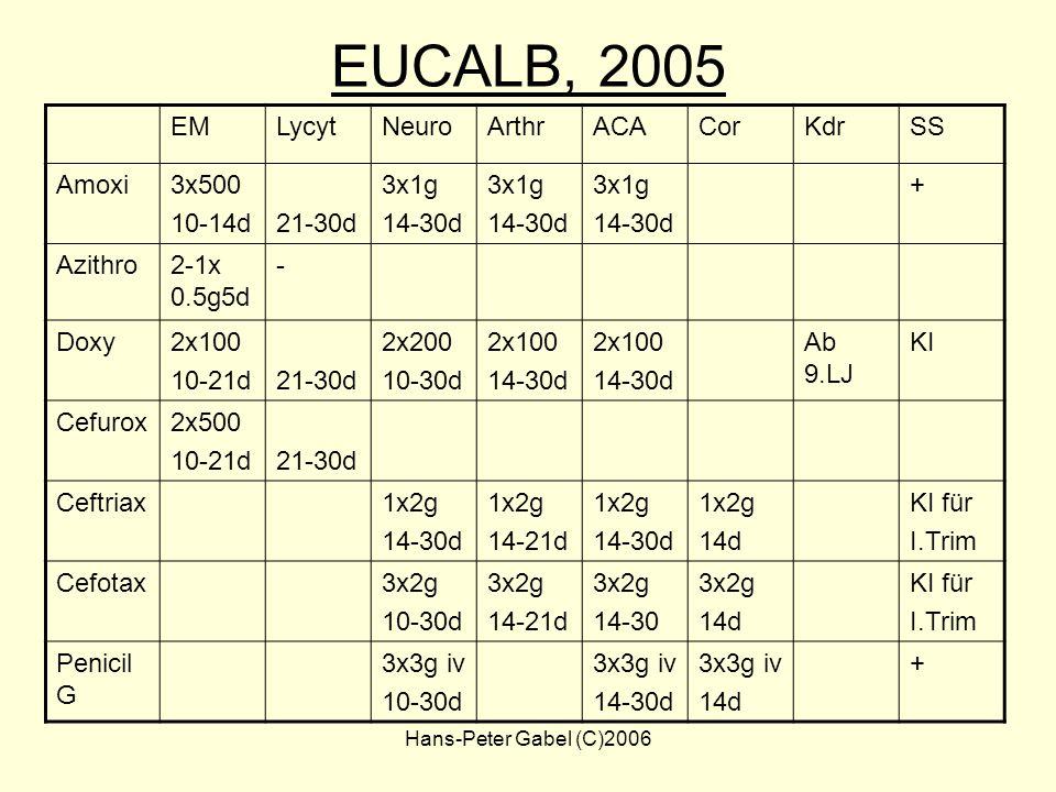 Hans-Peter Gabel (C)2006 EUCALB European Union Concerted Action on Lyme Borreliosis