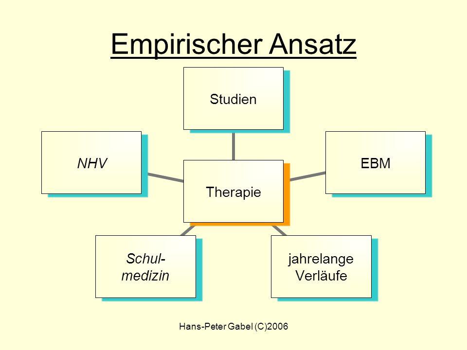 Hans-Peter Gabel (C)2006 EUCALB, 2005 EMLycytNeuroArthrACACorKdrSS Amoxi3x500 10-14d21-30d 3x1g 14-30d 3x1g 14-30d 3x1g 14-30d + Azithro2-1x 0.5g5d -