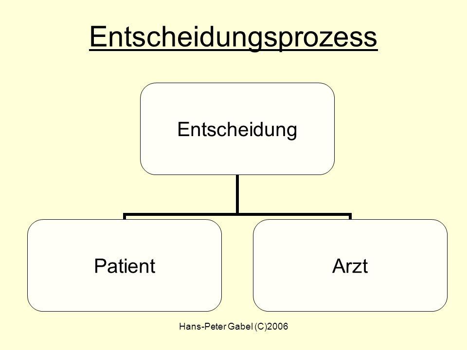Hans-Peter Gabel (C)2006 Entscheidungsprozess Entscheidung für eine Therapie