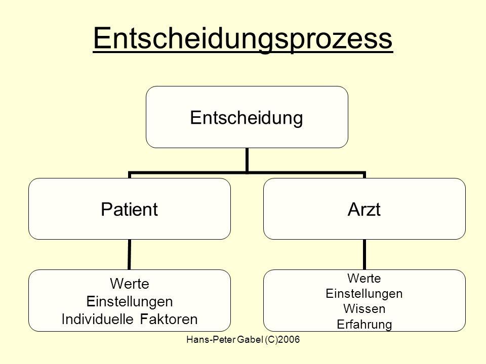 Hans-Peter Gabel (C)2006 Entscheidungsprozess Entscheidung PatientArzt