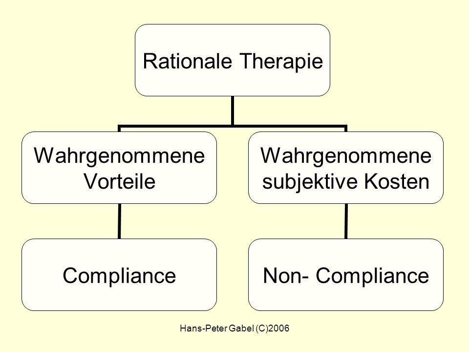 Hans-Peter Gabel (C)2006 Non- Compliance ArztPatientArzneimittel KommunikationMotivationNebenwirkung AM ungeeignetBenefit fehltVerzögerte Wkg Dosierun