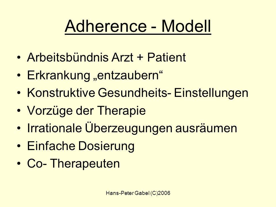 Hans-Peter Gabel (C)2006 Rationale Therapie Wahrgenommene Vorteile Compliance Wahrgenommene subjektive Kosten Non- Compliance