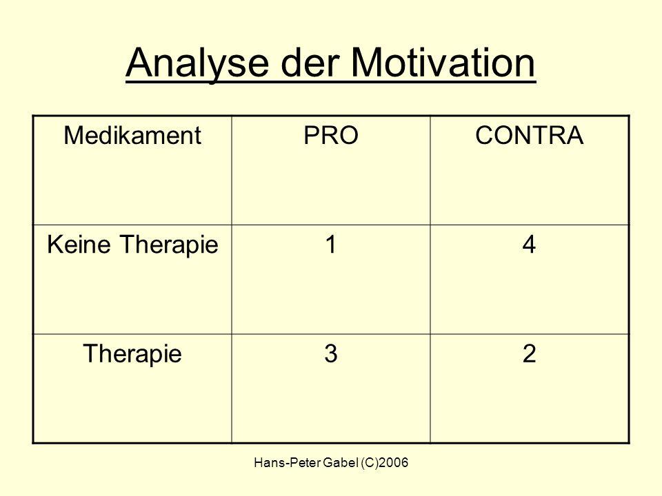 Hans-Peter Gabel (C)2006 Adherence - Modell Arbeitsbündnis Arzt + Patient Erkrankung entzaubern Konstruktive Gesundheits- Einstellungen Vorzüge der Th