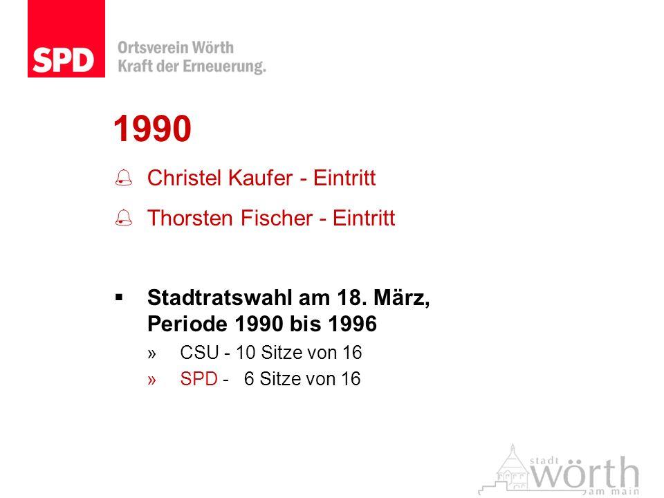 1990 Christel Kaufer - Eintritt Thorsten Fischer - Eintritt Stadtratswahl am 18. März, Periode 1990 bis 1996 »CSU - 10 Sitze von 16 »SPD - 6 Sitze von