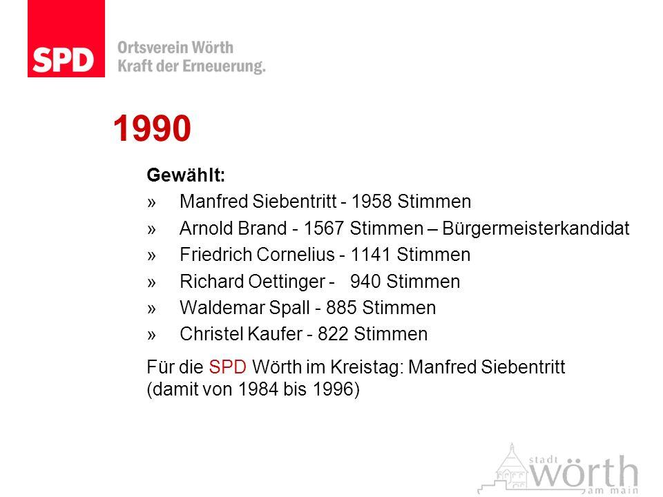 1990 Gewählt: »Manfred Siebentritt - 1958 Stimmen »Arnold Brand - 1567 Stimmen – Bürgermeisterkandidat »Friedrich Cornelius - 1141 Stimmen »Richard Oe
