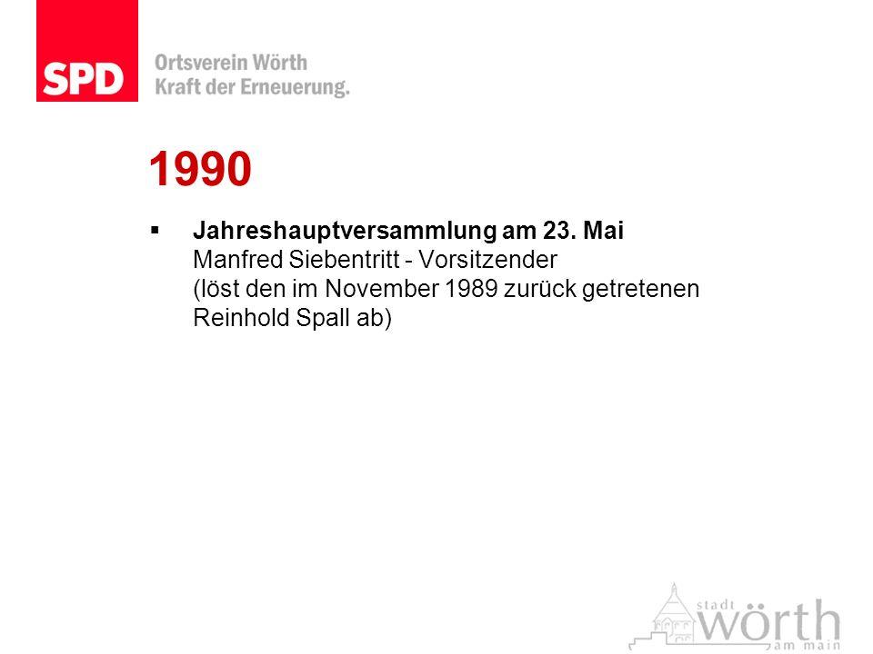 Jahreshauptversammlung am 23. Mai Manfred Siebentritt - Vorsitzender (löst den im November 1989 zurück getretenen Reinhold Spall ab)