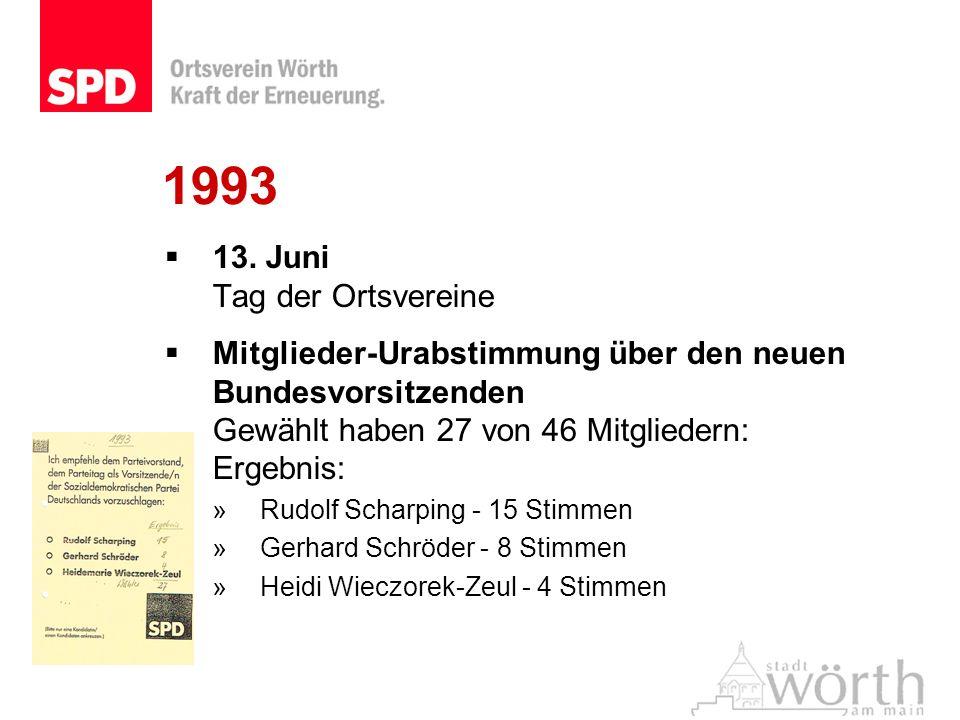 1993 13. Juni Tag der Ortsvereine Mitglieder-Urabstimmung über den neuen Bundesvorsitzenden Gewählt haben 27 von 46 Mitgliedern: Ergebnis: »Rudolf Sch