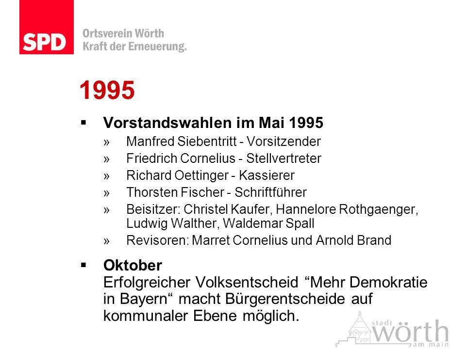 1995 Vorstandswahlen im Mai 1995 »Manfred Siebentritt - Vorsitzender »Friedrich Cornelius - Stellvertreter »Richard Oettinger - Kassierer »Thorsten Fi