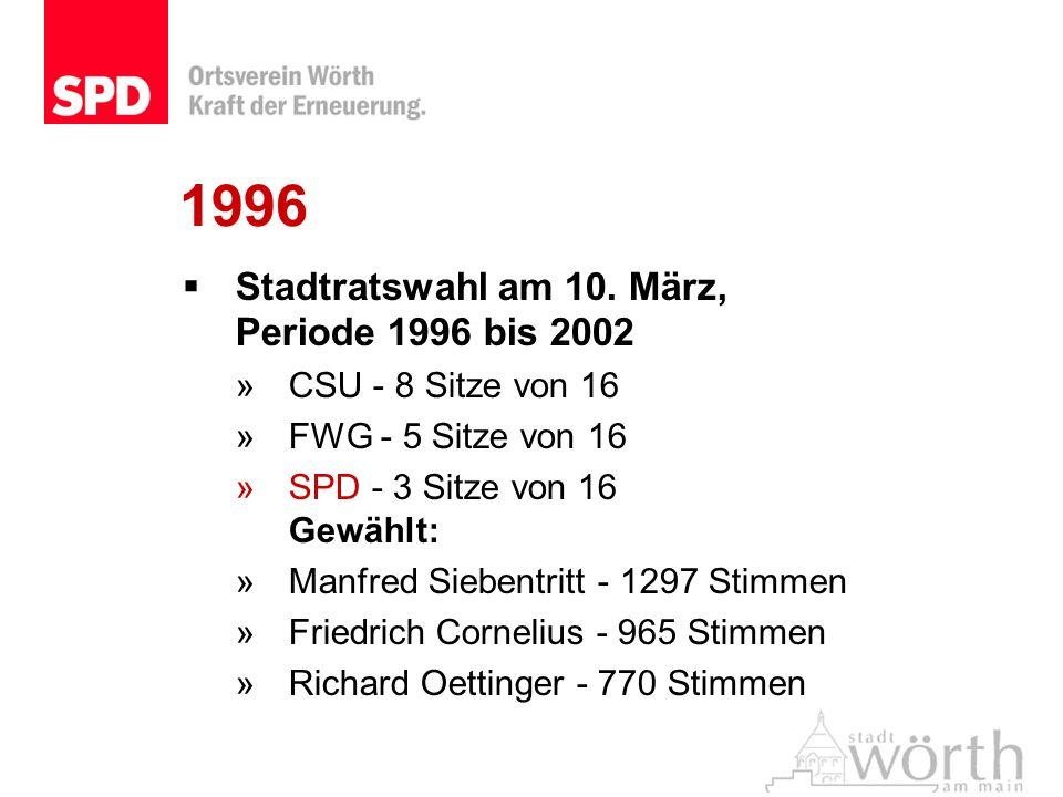 1996 Stadtratswahl am 10. März, Periode 1996 bis 2002 »CSU - 8 Sitze von 16 »FWG - 5 Sitze von 16 »SPD - 3 Sitze von 16 Gewählt: »Manfred Siebentritt