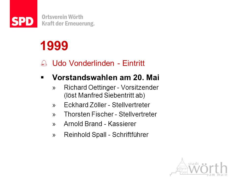 1999 Udo Vonderlinden - Eintritt Vorstandswahlen am 20. Mai »Richard Oettinger - Vorsitzender (löst Manfred Siebentritt ab) »Eckhard Zöller - Stellver