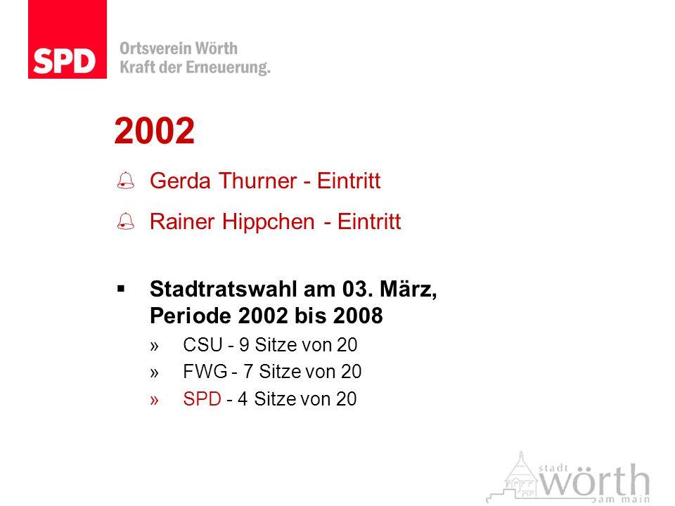 2002 Gerda Thurner - Eintritt Rainer Hippchen - Eintritt Stadtratswahl am 03. März, Periode 2002 bis 2008 »CSU - 9 Sitze von 20 »FWG - 7 Sitze von 20