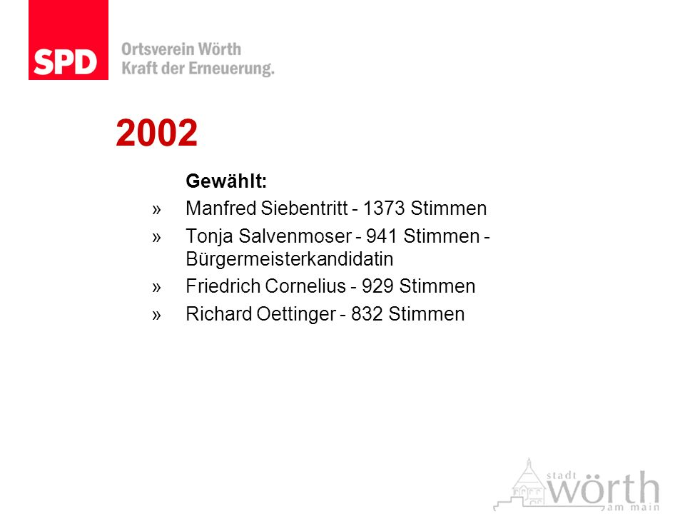 2002 Gewählt: »Manfred Siebentritt - 1373 Stimmen »Tonja Salvenmoser - 941 Stimmen - Bürgermeisterkandidatin »Friedrich Cornelius - 929 Stimmen »Richa
