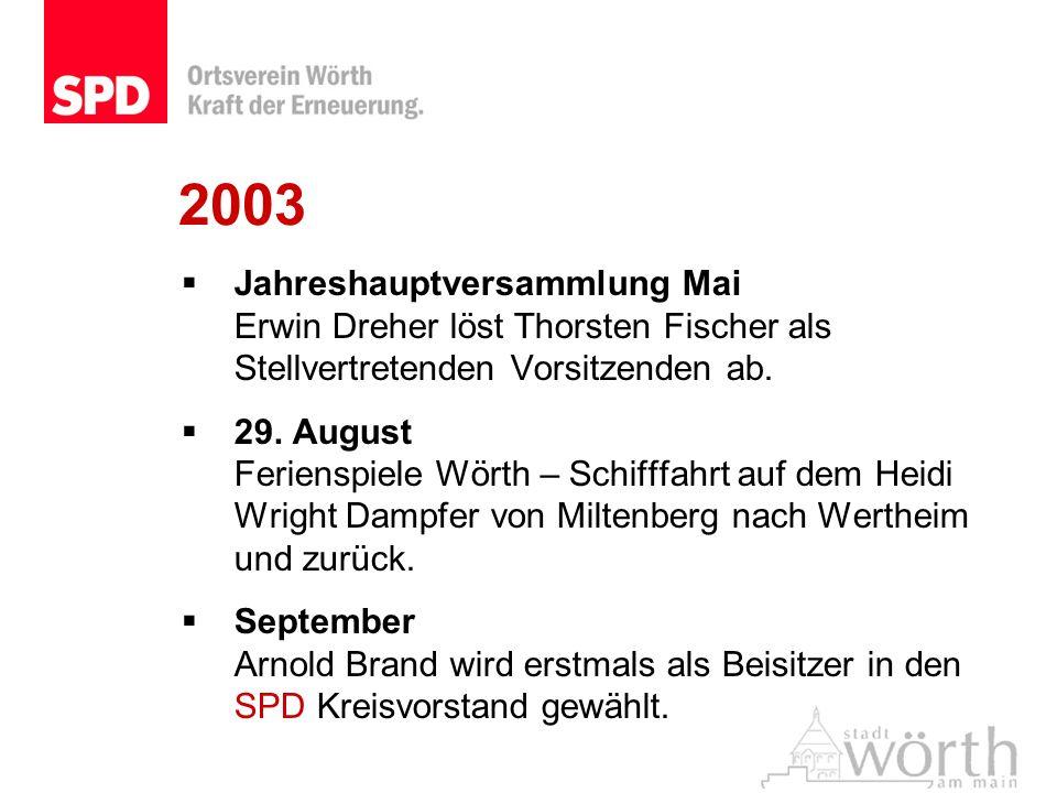 2003 Jahreshauptversammlung Mai Erwin Dreher löst Thorsten Fischer als Stellvertretenden Vorsitzenden ab. 29. August Ferienspiele Wörth – Schifffahrt