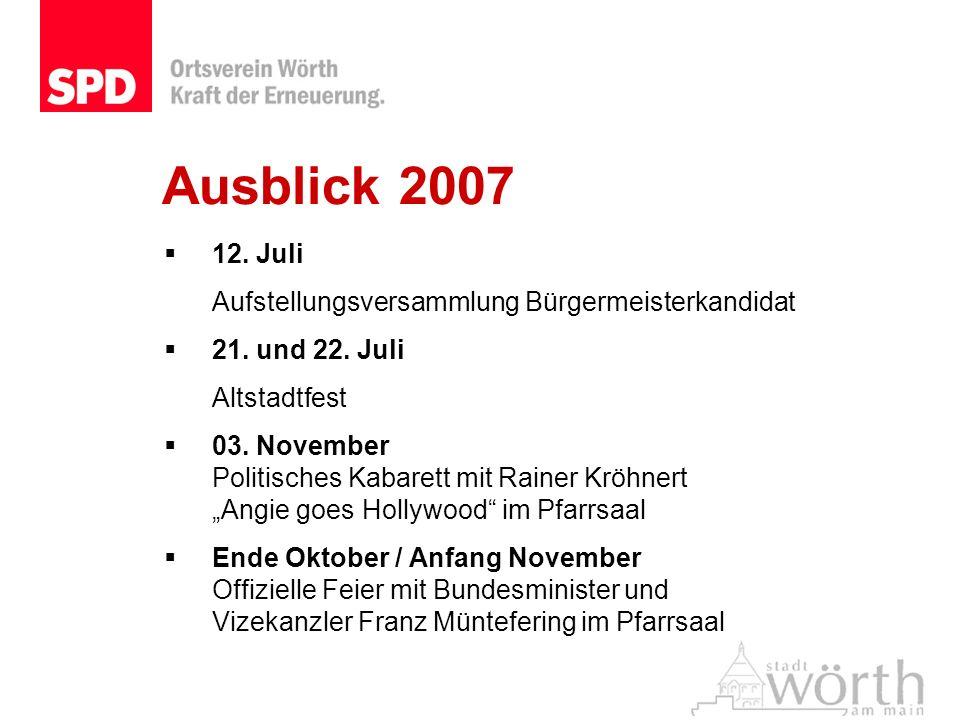 Ausblick 2007 12. Juli Aufstellungsversammlung Bürgermeisterkandidat 21. und 22. Juli Altstadtfest 03. November Politisches Kabarett mit Rainer Kröhne