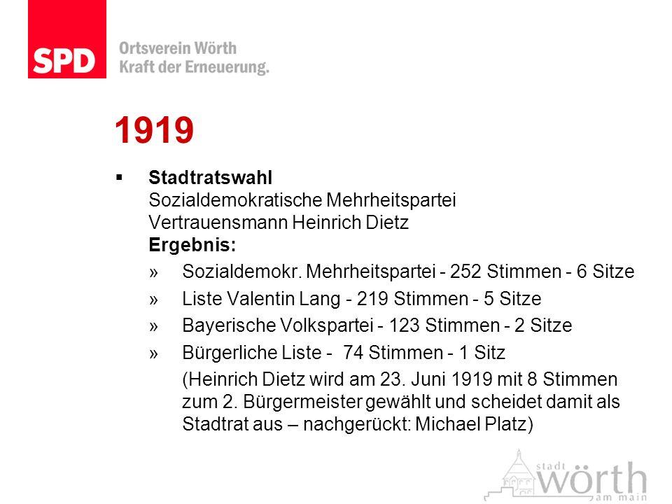 1919 Stadtratswahl Sozialdemokratische Mehrheitspartei Vertrauensmann Heinrich Dietz Ergebnis: »Sozialdemokr. Mehrheitspartei - 252 Stimmen - 6 Sitze