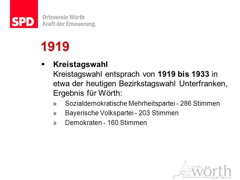 1919 Kreistagswahl Kreistagswahl entsprach von 1919 bis 1933 in etwa der heutigen Bezirkstagswahl Unterfranken, Ergebnis für Wörth: »Sozialdemokratisc