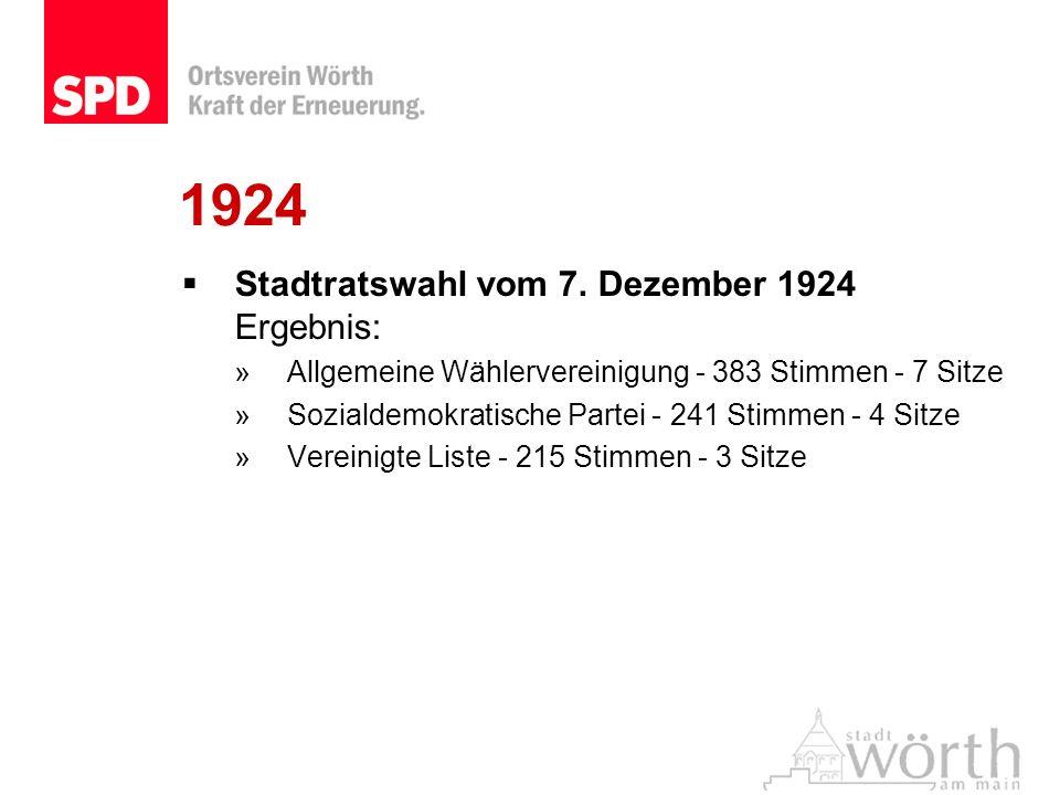 1924 Stadtratswahl vom 7. Dezember 1924 Ergebnis: »Allgemeine Wählervereinigung - 383 Stimmen - 7 Sitze »Sozialdemokratische Partei - 241 Stimmen - 4