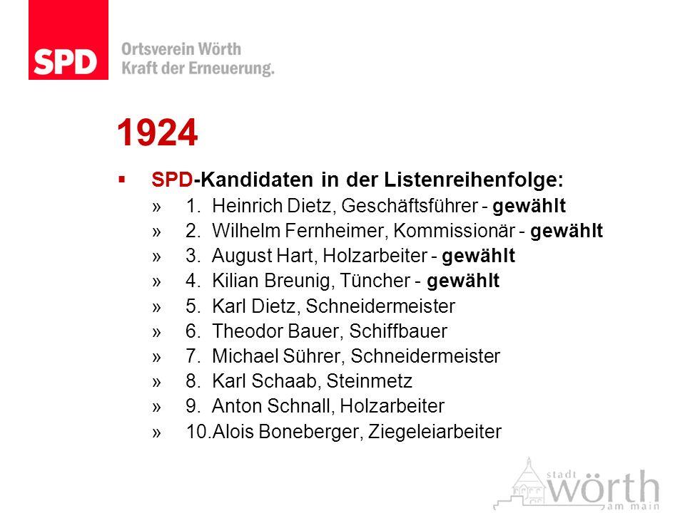1924 SPD-Kandidaten in der Listenreihenfolge: »1. Heinrich Dietz, Geschäftsführer - gewählt »2. Wilhelm Fernheimer, Kommissionär - gewählt »3. August