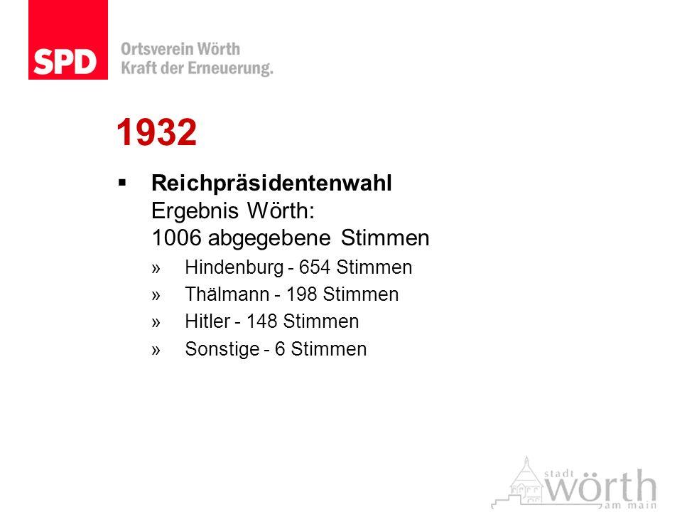 1932 Reichpräsidentenwahl Ergebnis Wörth: 1006 abgegebene Stimmen »Hindenburg - 654 Stimmen »Thälmann - 198 Stimmen »Hitler - 148 Stimmen »Sonstige -