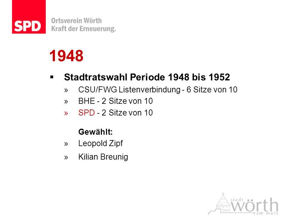 1948 Stadtratswahl Periode 1948 bis 1952 »CSU/FWG Listenverbindung - 6 Sitze von 10 »BHE - 2 Sitze von 10 »SPD - 2 Sitze von 10 Gewählt: »Leopold Zipf