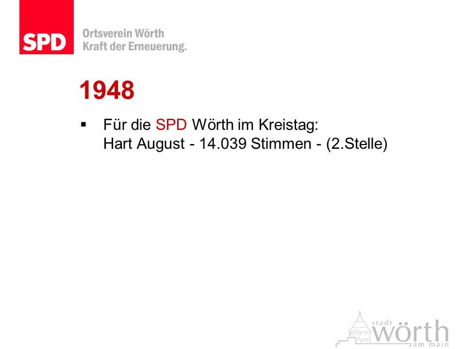 1948 Für die SPD Wörth im Kreistag: Hart August - 14.039 Stimmen - (2.Stelle)