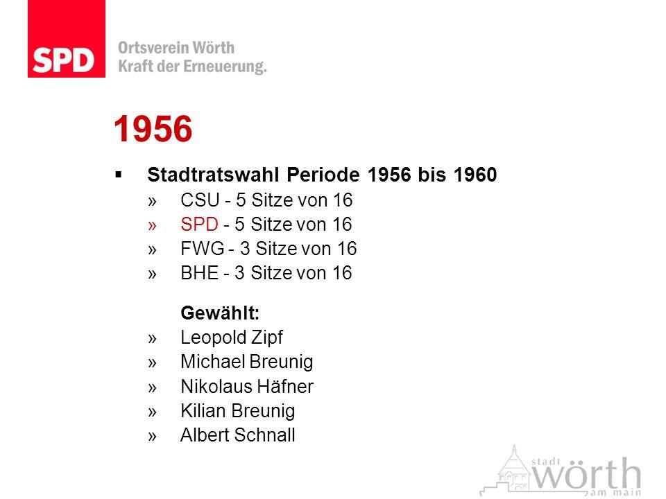 1956 Stadtratswahl Periode 1956 bis 1960 »CSU - 5 Sitze von 16 »SPD - 5 Sitze von 16 »FWG - 3 Sitze von 16 »BHE - 3 Sitze von 16 Gewählt: »Leopold Zip