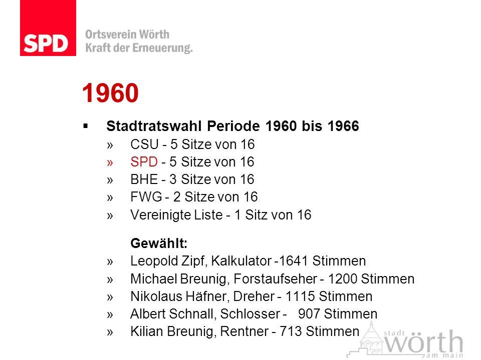 1960 Stadtratswahl Periode 1960 bis 1966 »CSU - 5 Sitze von 16 »SPD - 5 Sitze von 16 »BHE - 3 Sitze von 16 »FWG - 2 Sitze von 16 »Vereinigte Liste - 1