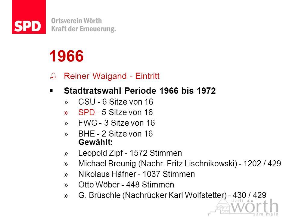 1966 Reiner Waigand - Eintritt Stadtratswahl Periode 1966 bis 1972 »CSU - 6 Sitze von 16 »SPD - 5 Sitze von 16 »FWG - 3 Sitze von 16 »BHE - 2 Sitze vo