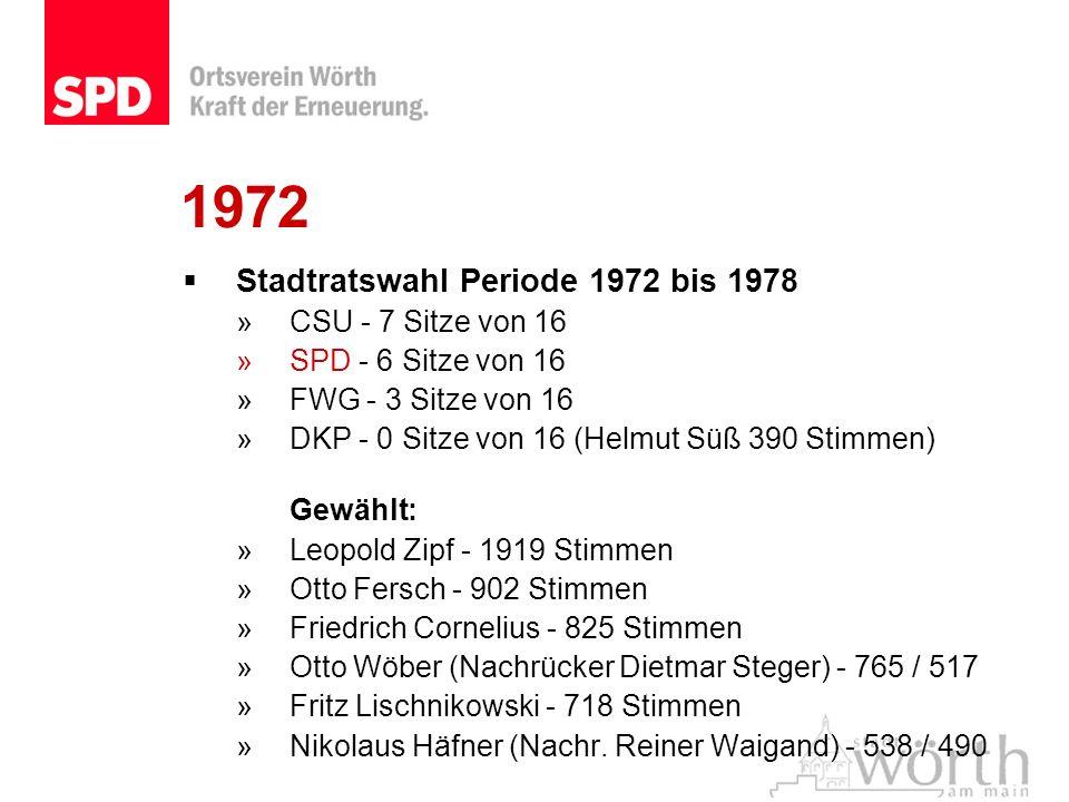 1972 Stadtratswahl Periode 1972 bis 1978 »CSU - 7 Sitze von 16 »SPD - 6 Sitze von 16 »FWG - 3 Sitze von 16 »DKP - 0 Sitze von 16 (Helmut Süß 390 Stimm