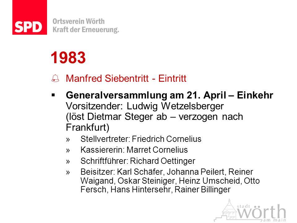 1983 Manfred Siebentritt - Eintritt Generalversammlung am 21. April – Einkehr Vorsitzender: Ludwig Wetzelsberger (löst Dietmar Steger ab – verzogen na