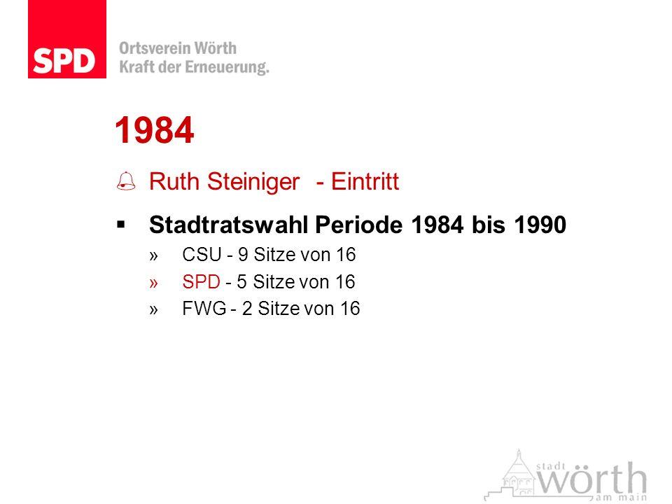 1984 Ruth Steiniger - Eintritt Stadtratswahl Periode 1984 bis 1990 »CSU - 9 Sitze von 16 »SPD - 5 Sitze von 16 »FWG - 2 Sitze von 16
